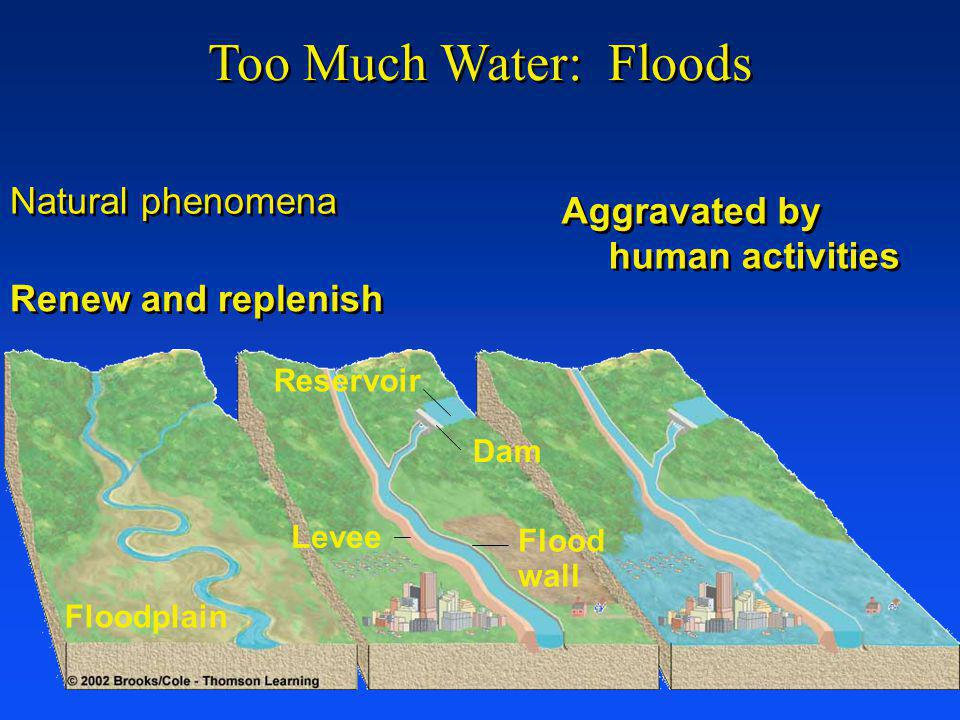 Too Much Water: Floods Natural phenomena