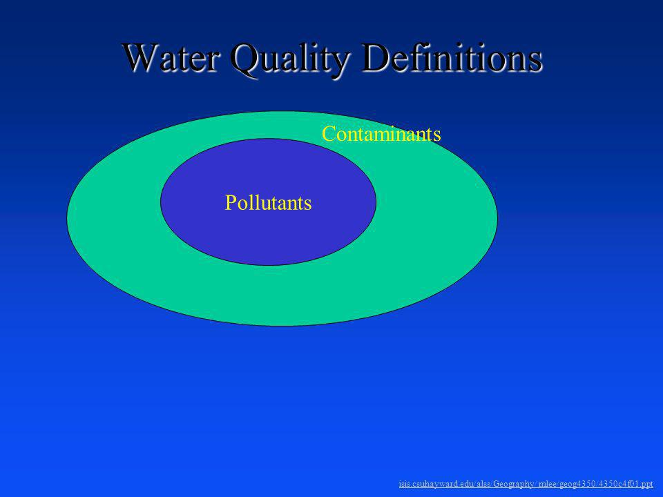 Water Quality Definitions