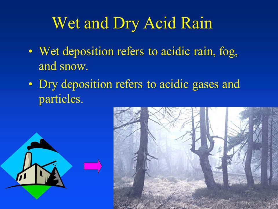 Wet and Dry Acid Rain Wet deposition refers to acidic rain, fog, and snow.