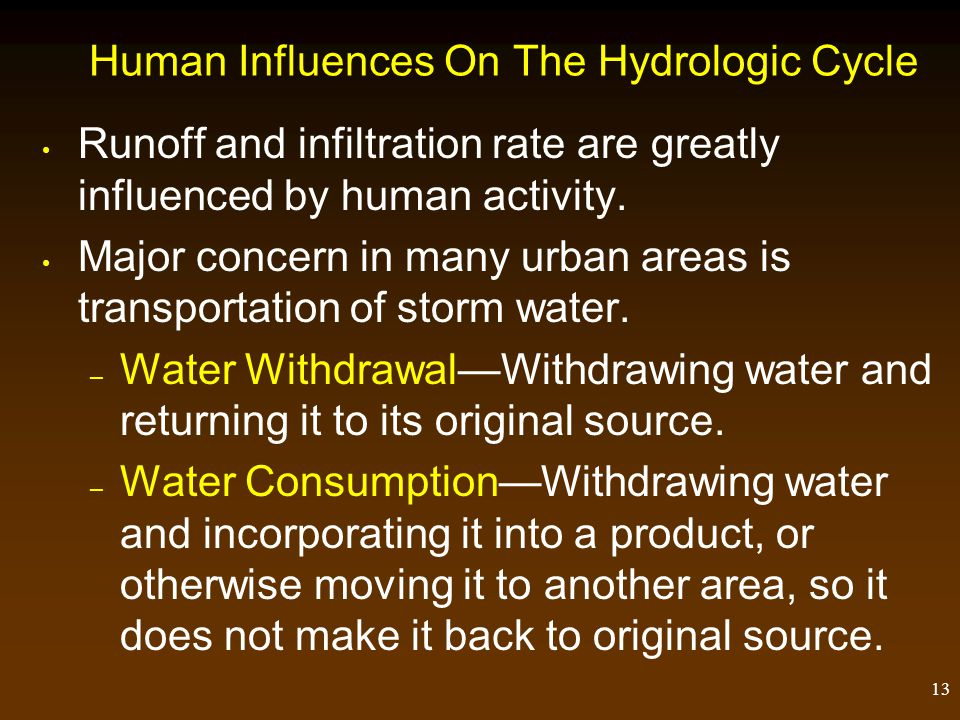 Human Influences On The Hydrologic Cycle