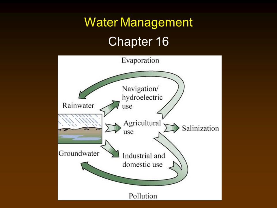 Water Management Chapter 16