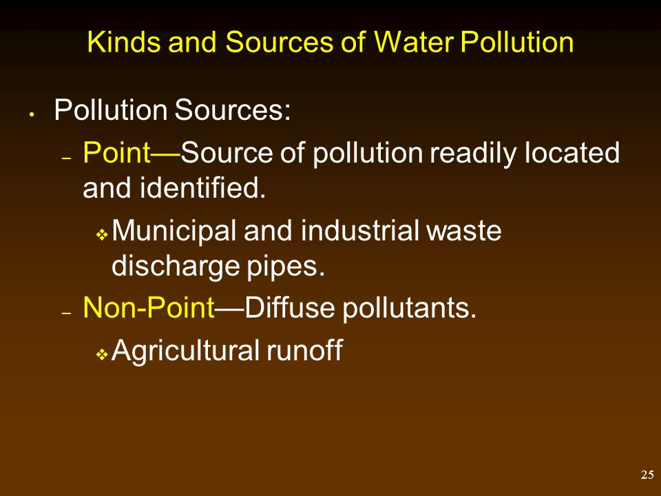 Kinds and Sources of Water Pollution