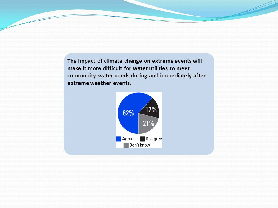 The impact of climate change on extreme events will make it more difficult for water utilities to meet community water needs during and immediately after extreme weather events.