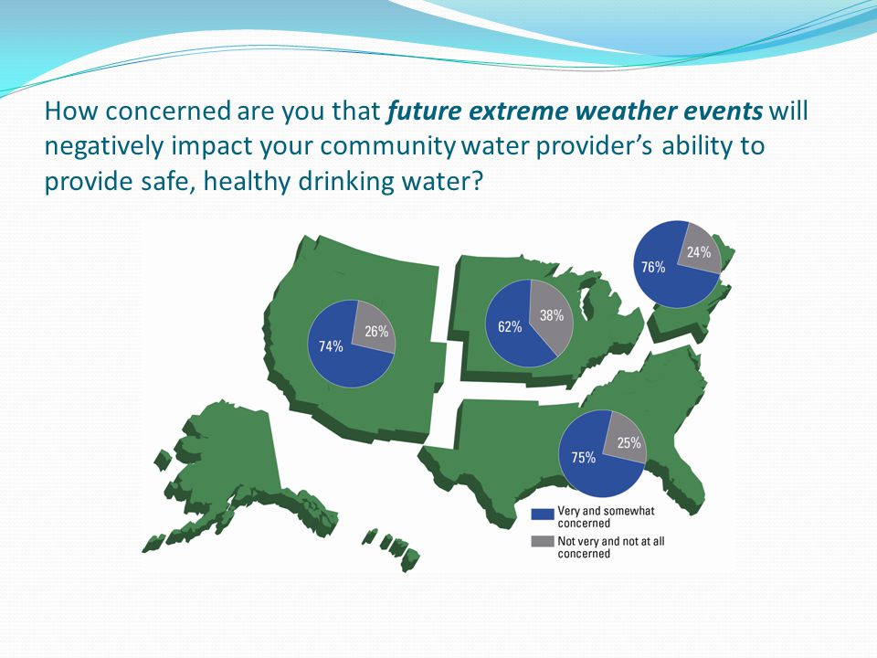 How concerned are you that future extreme weather events will negatively impact your community water provider's ability to provide safe, healthy drinking water