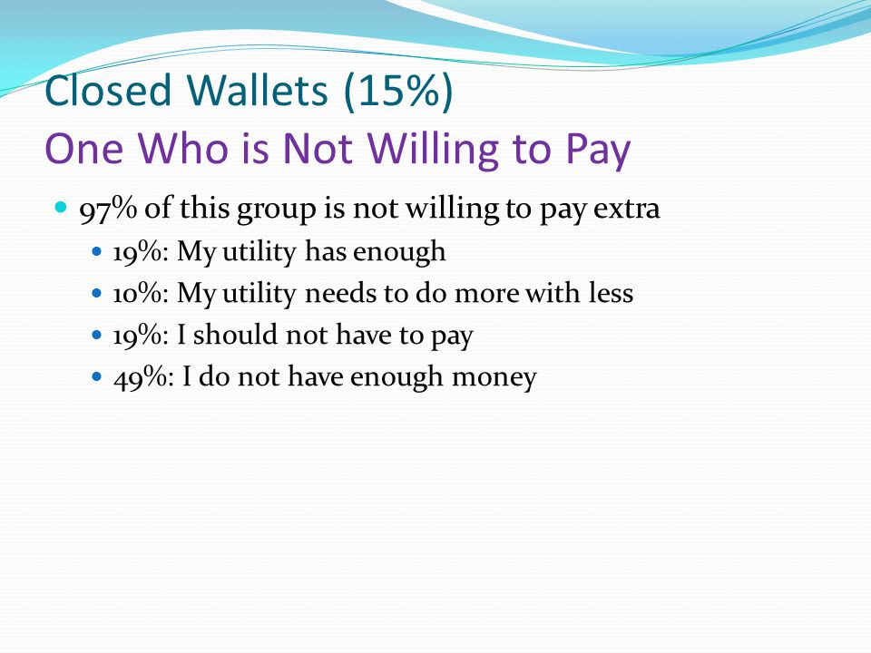 Closed Wallets (15%) One Who is Not Willing to Pay