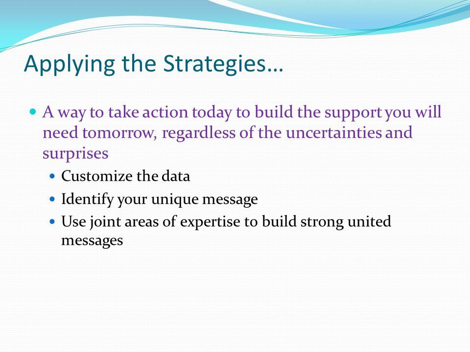 Applying the Strategies…