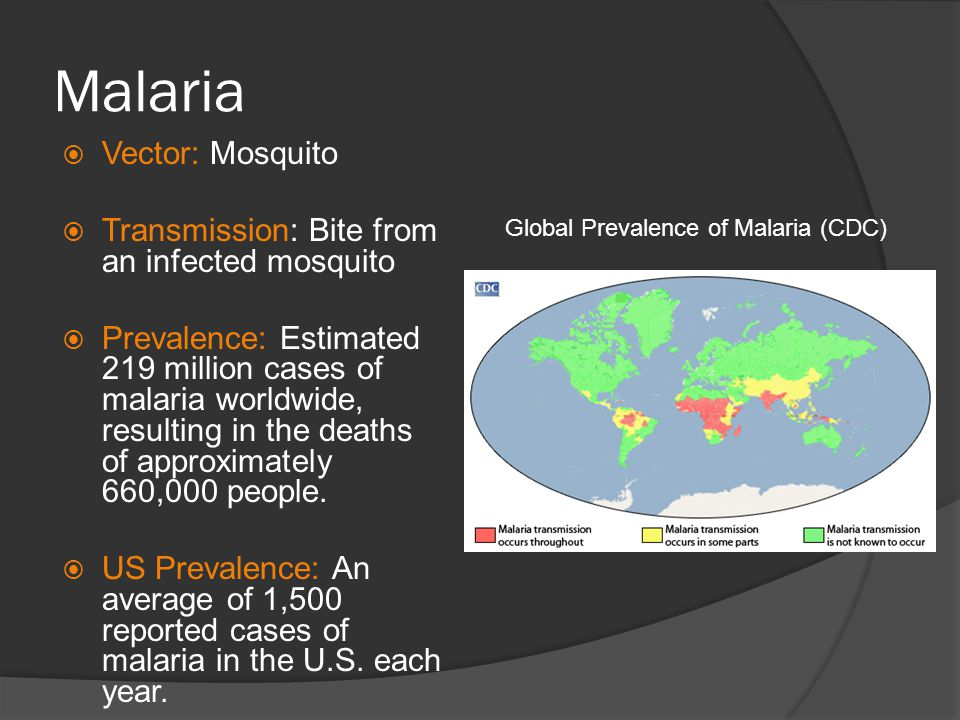 Global Prevalence of Malaria (CDC)
