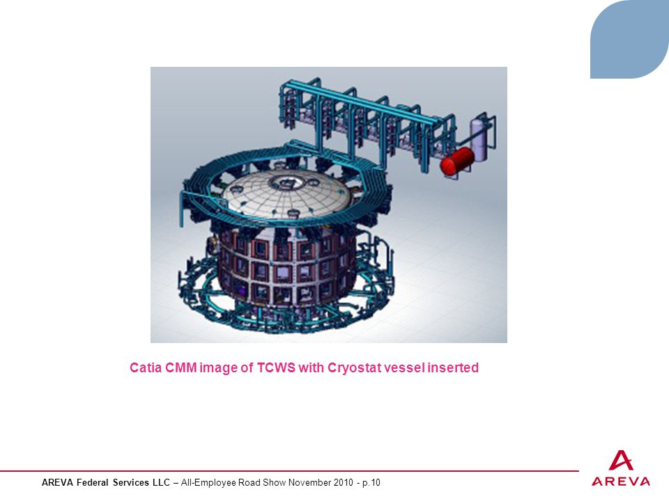 Catia CMM image of TCWS with Cryostat vessel inserted