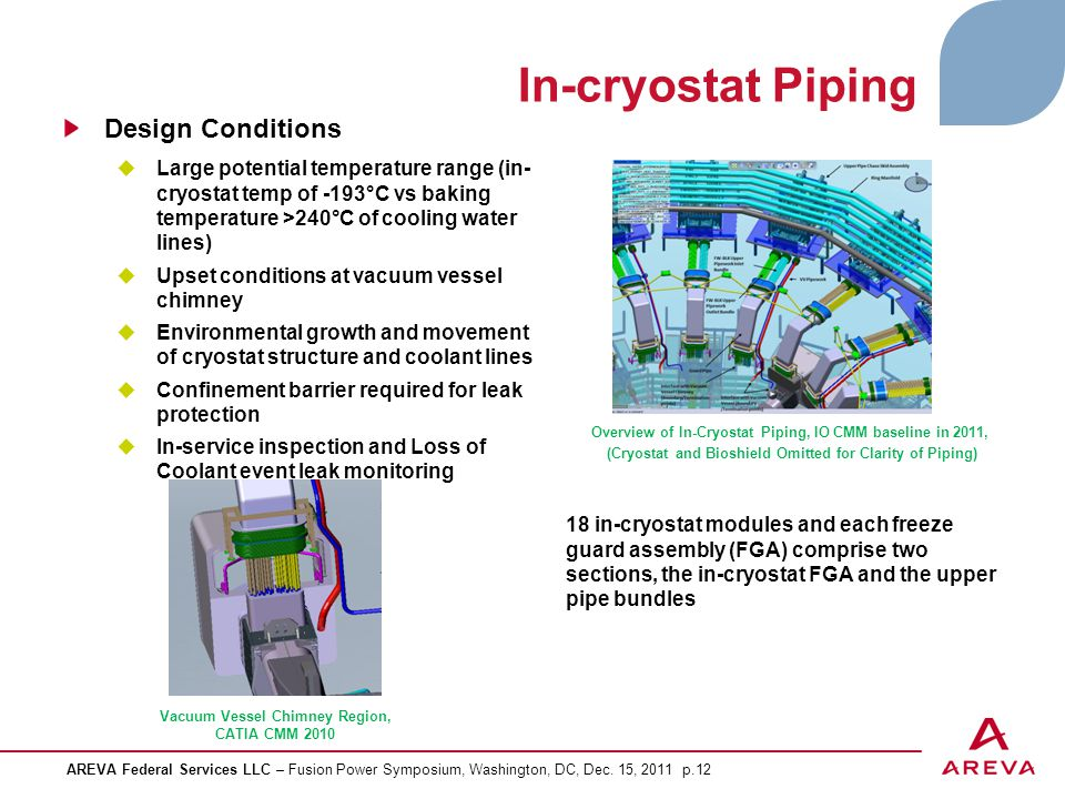 In-cryostat Piping Design Conditions