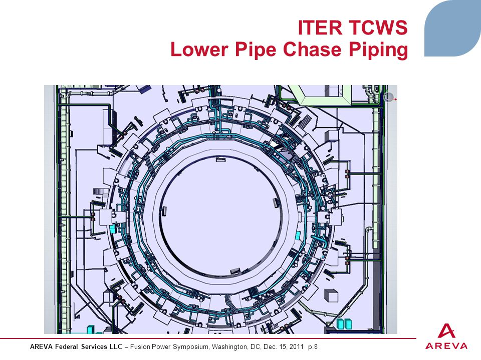 ITER TCWS Lower Pipe Chase Piping