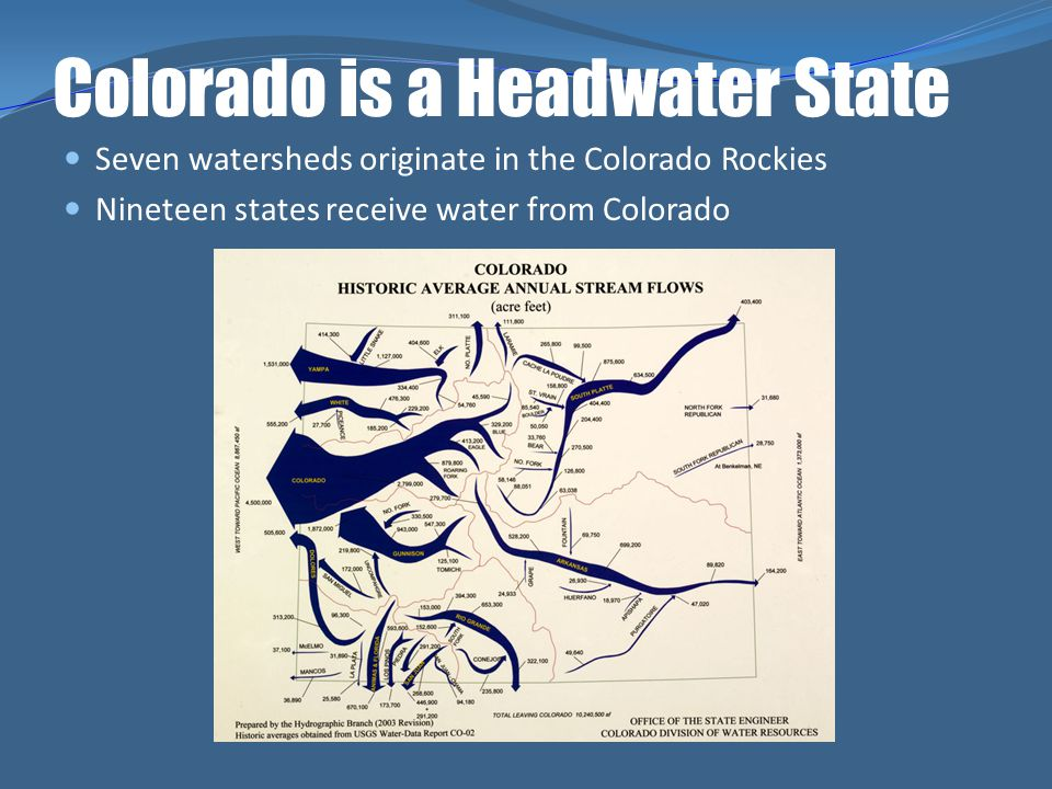 Colorado is a Headwater State