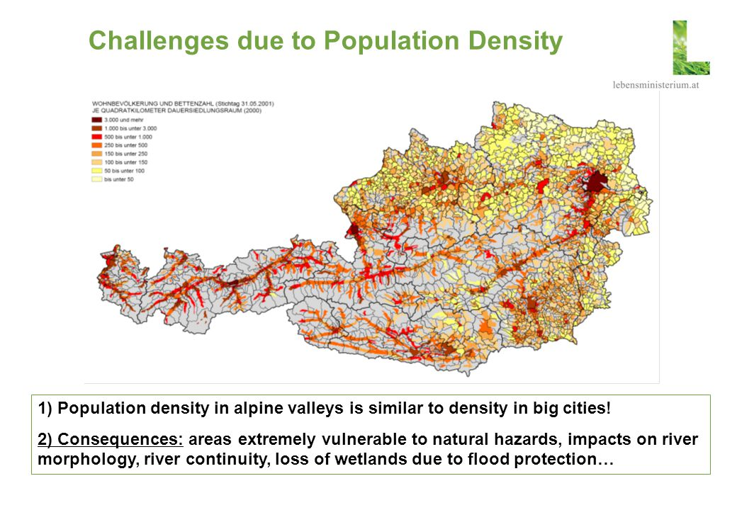 Challenges due to Population Density