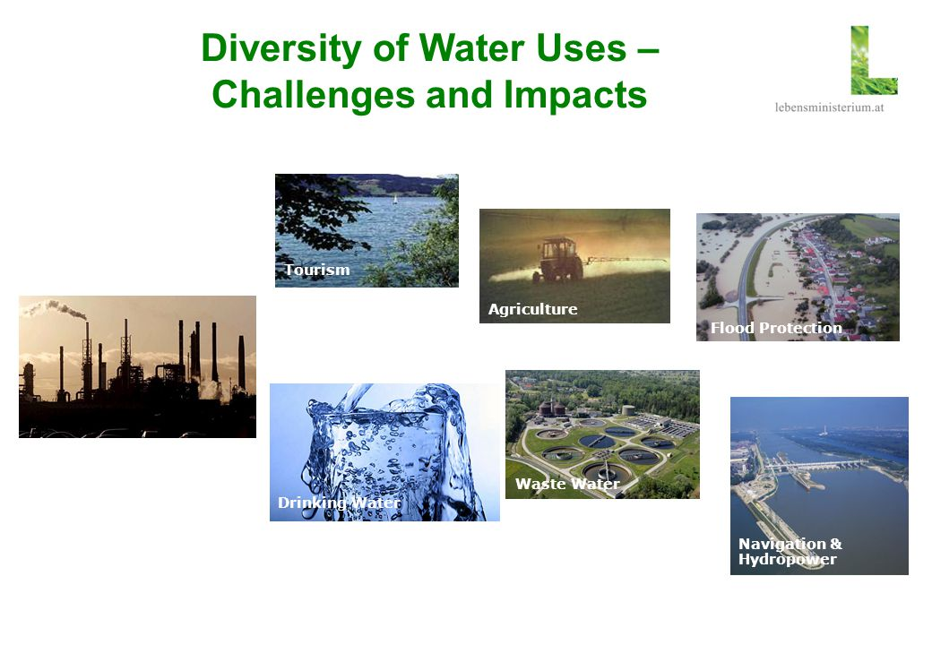 Diversity of Water Uses – Challenges and Impacts