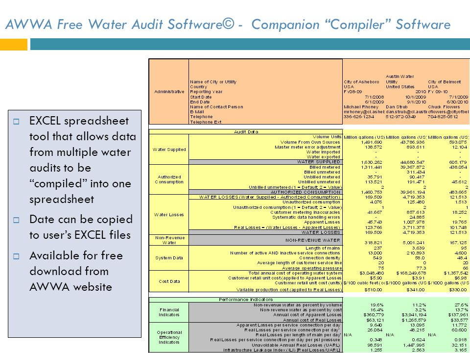 AWWA Free Water Audit Software© - Companion Compiler Software