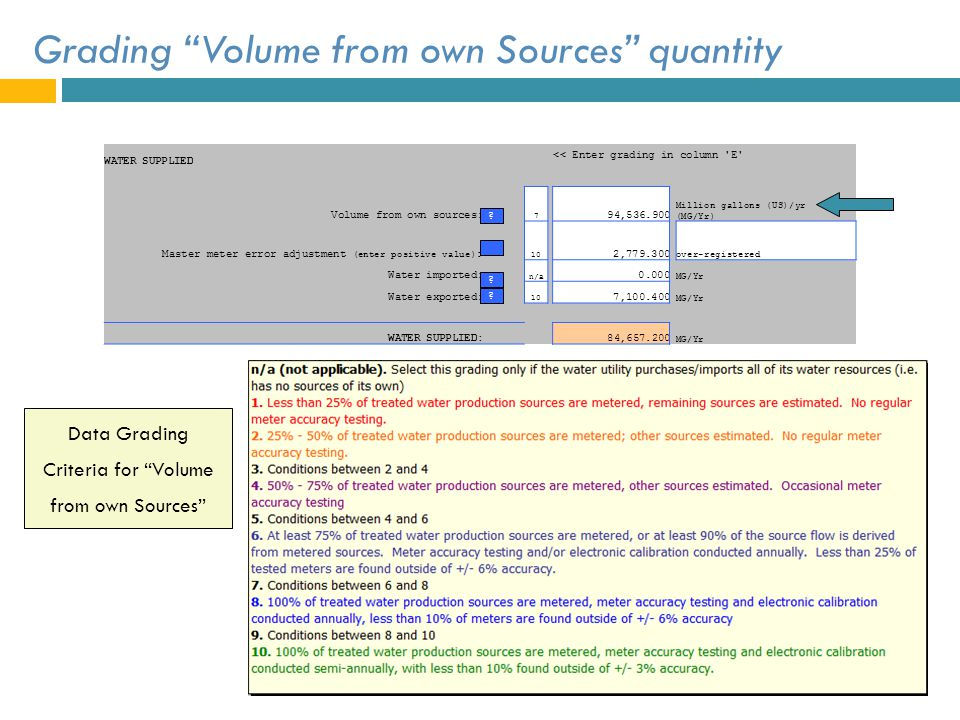 Grading Volume from own Sources quantity
