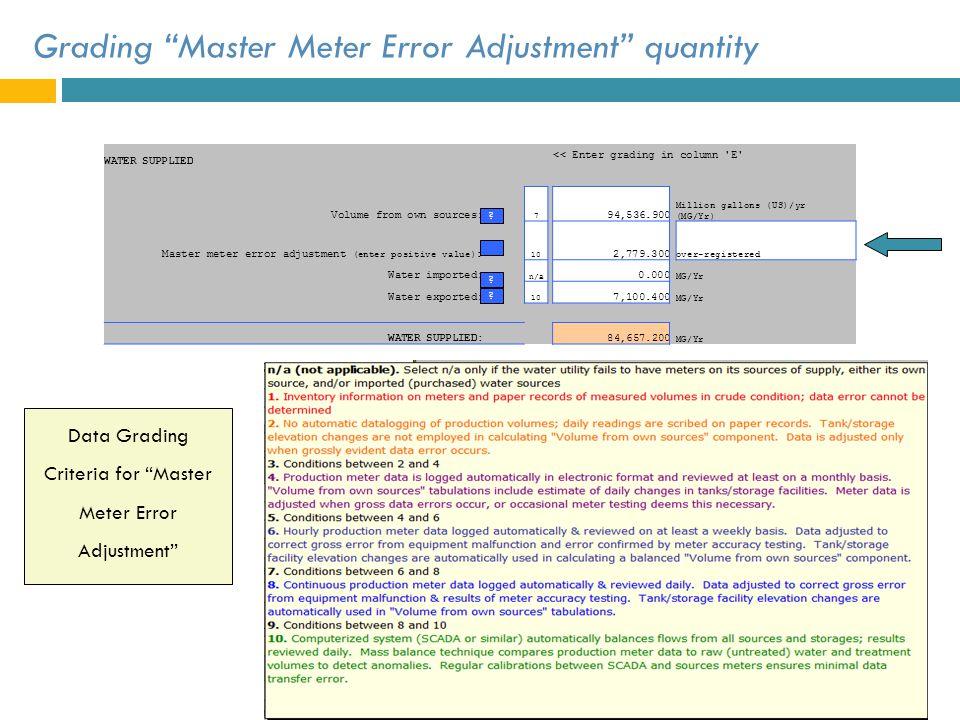 Grading Master Meter Error Adjustment quantity