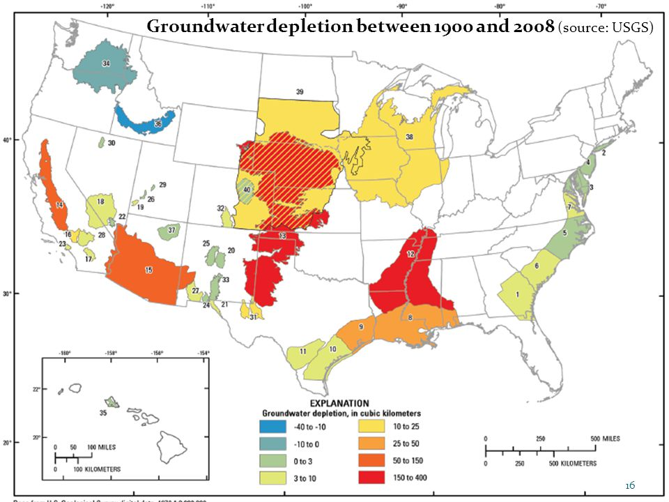 Groundwater depletion between 1900 and 2008 (source: USGS)