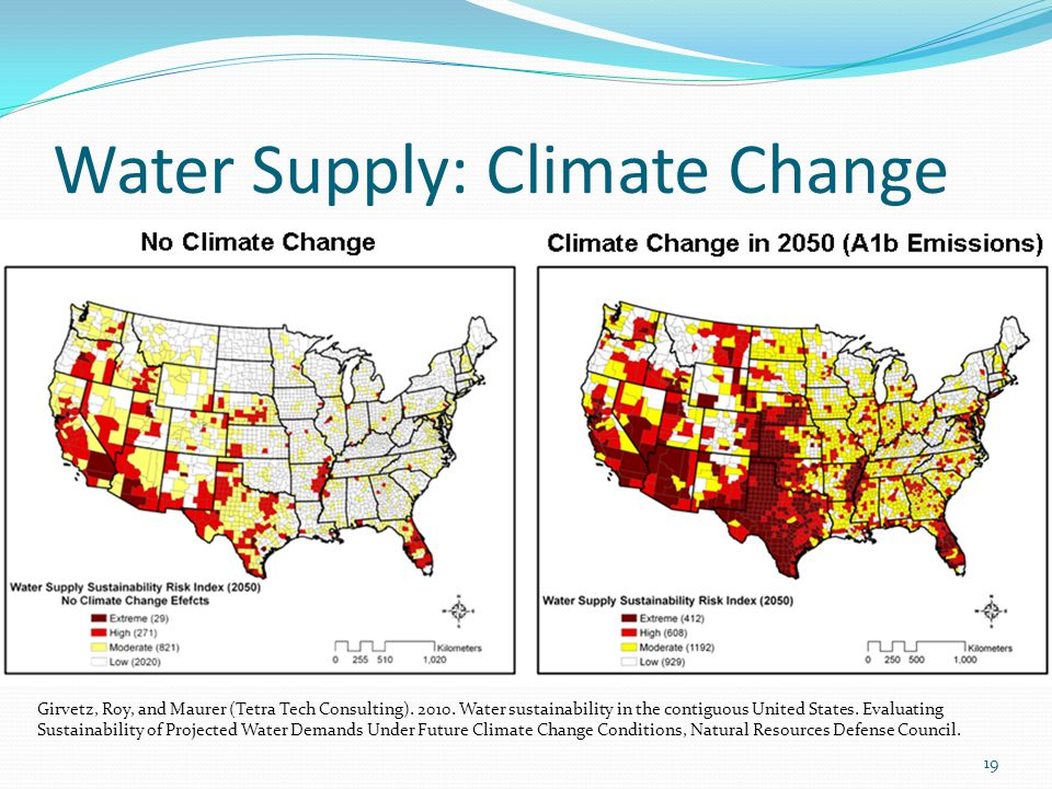 Water Supply: Climate Change