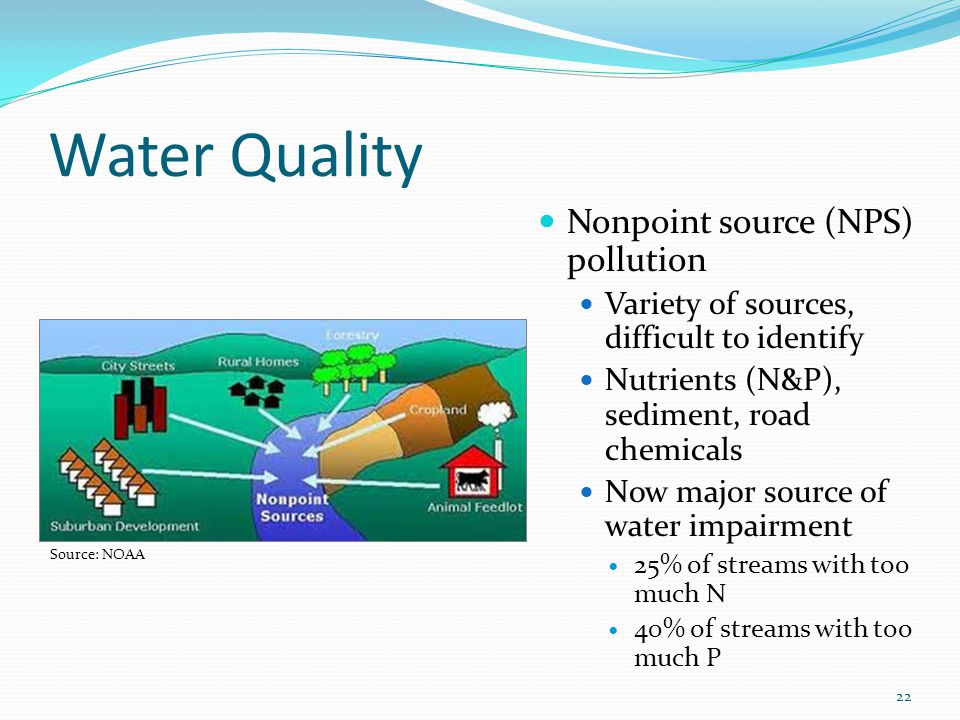 Water Quality Nonpoint source (NPS) pollution