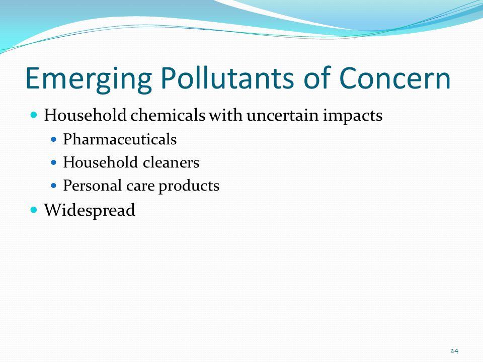 Emerging Pollutants of Concern