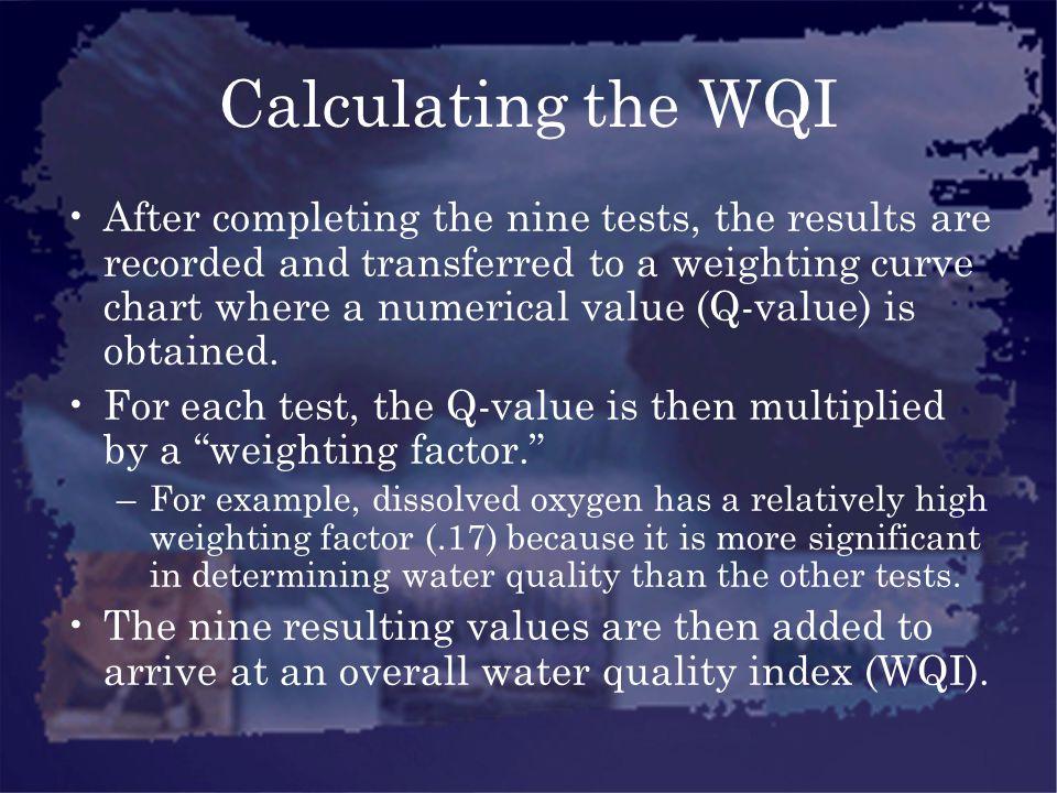 Calculating the WQI