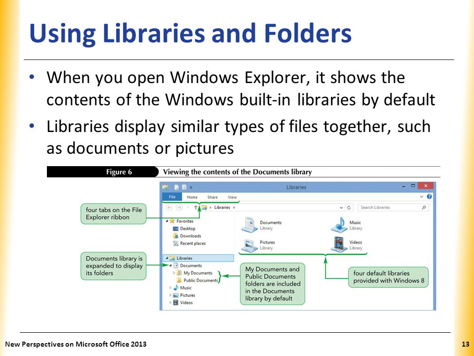 Using Libraries and Folders