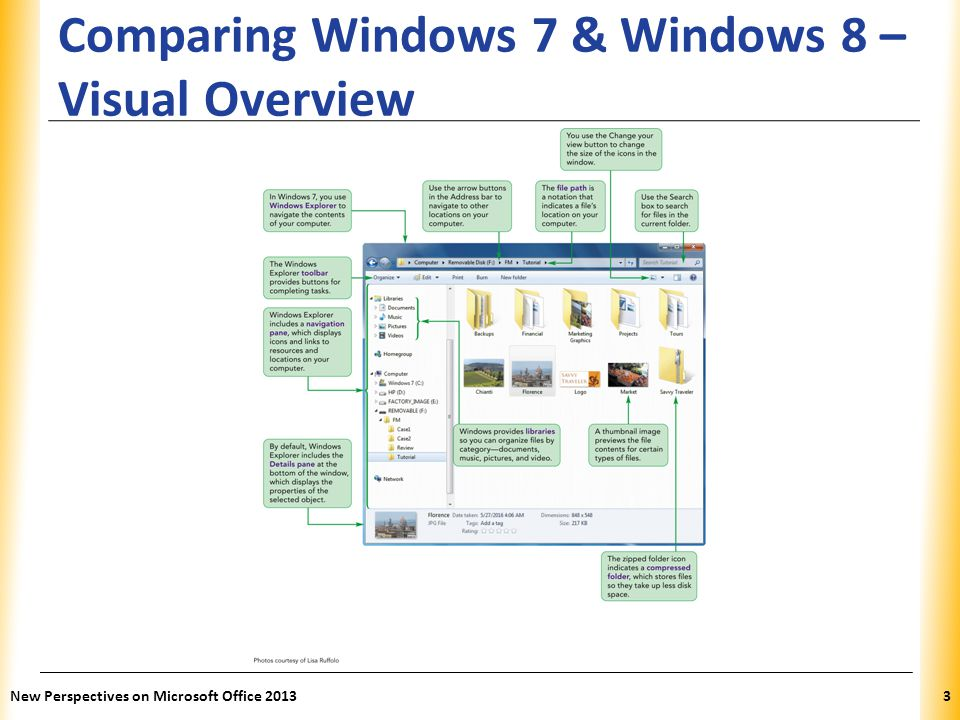 Comparing Windows 7 & Windows 8 – Visual Overview