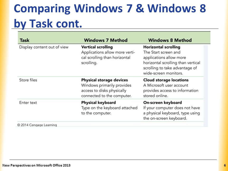 Comparing Windows 7 & Windows 8 by Task cont.