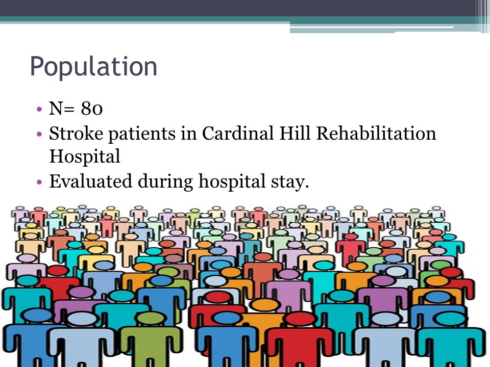 Population N= 80. Stroke patients in Cardinal Hill Rehabilitation Hospital.