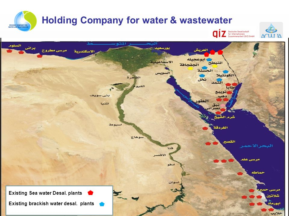 Existing Sea water Desal. plants