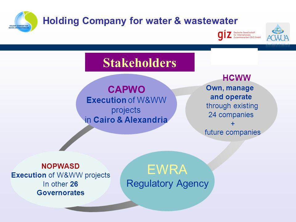 Execution of W&WW projects