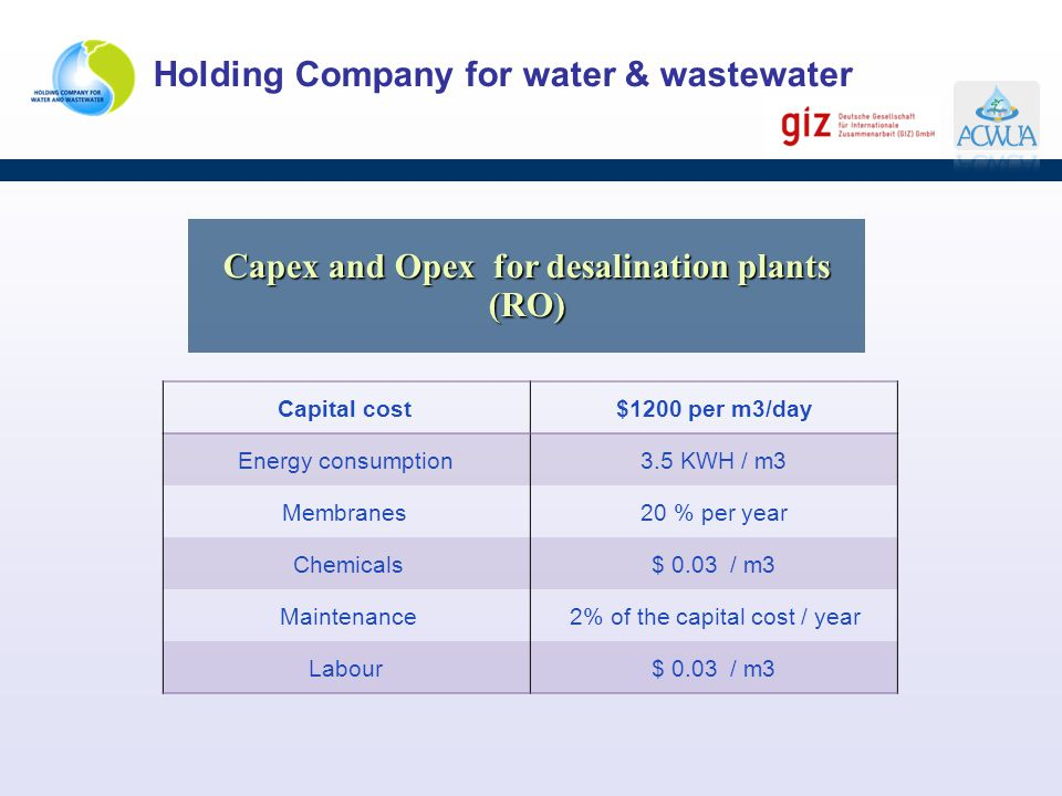 Capex and Opex for desalination plants