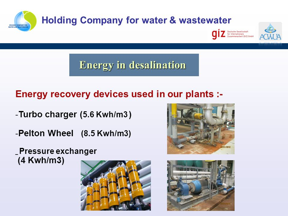 Energy in desalination