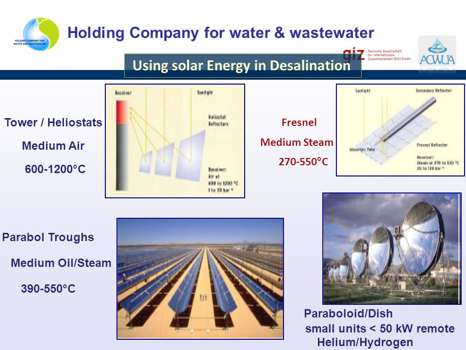 Using solar Energy in Desalination