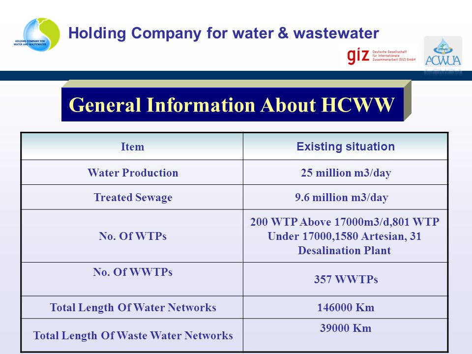 General Information About HCWW