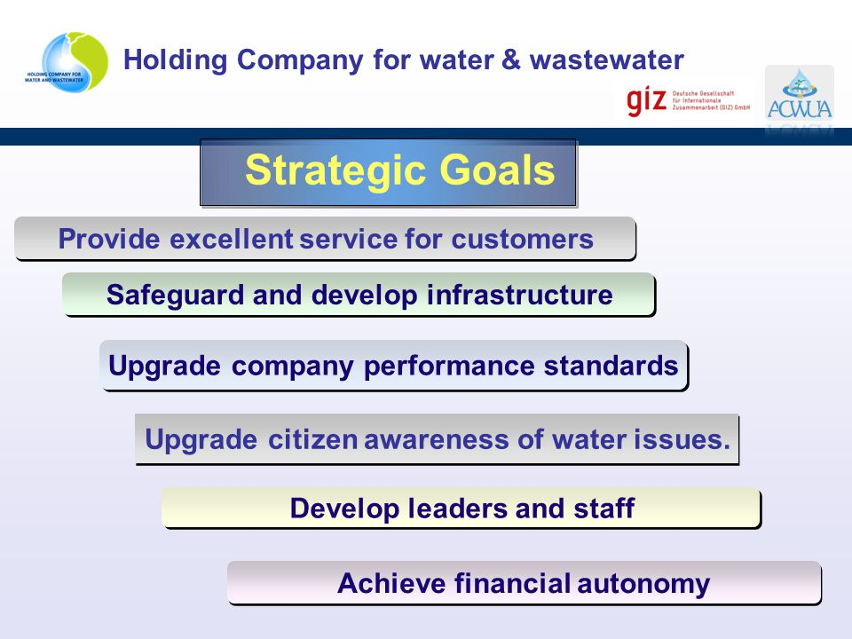 Strategic Goals Provide excellent service for customers