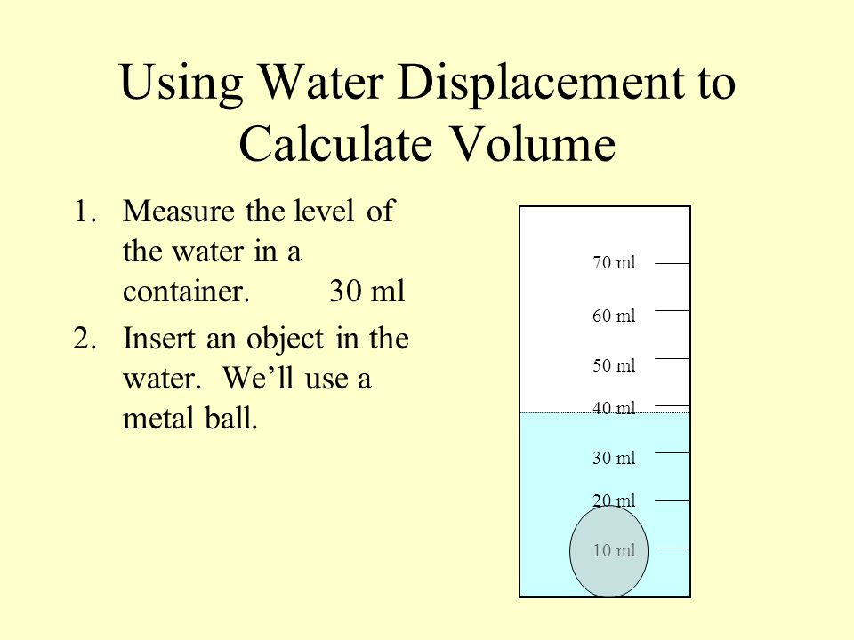 Using Water Displacement to Calculate Volume