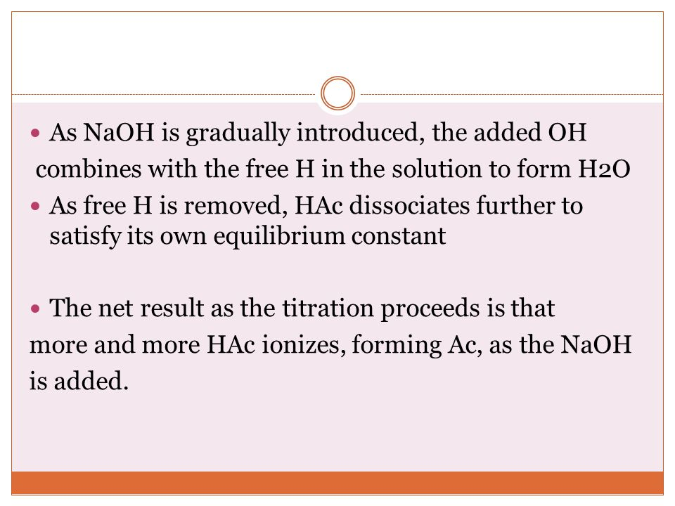 As NaOH is gradually introduced, the added OH