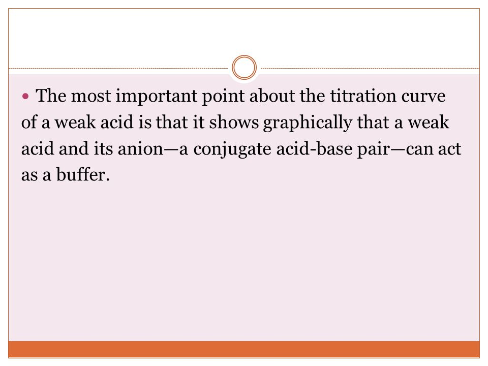 The most important point about the titration curve