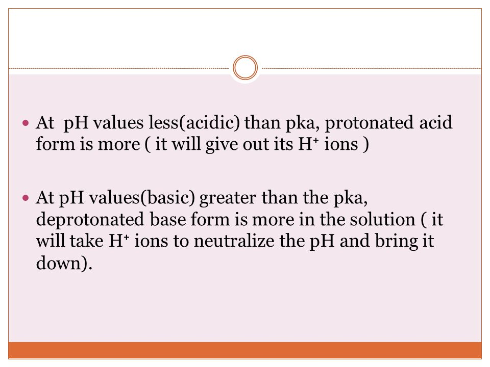At pH values less(acidic) than pka, protonated acid form is more ( it will give out its H⁺ ions )