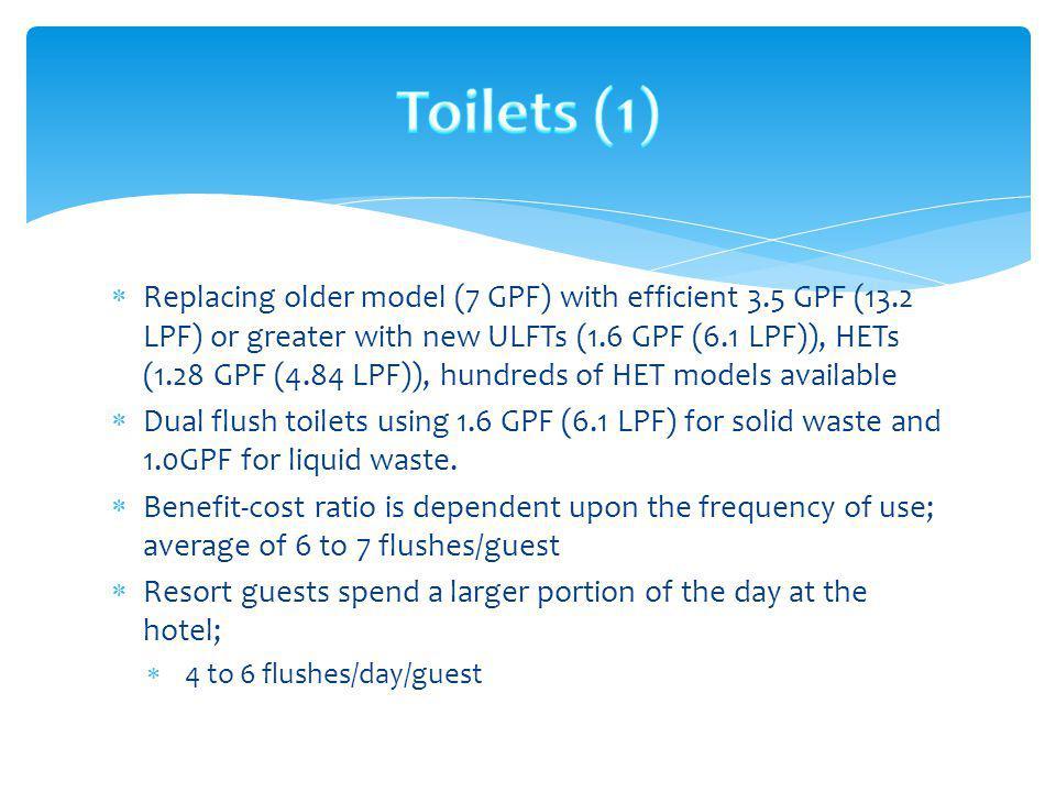 Toilets (1)
