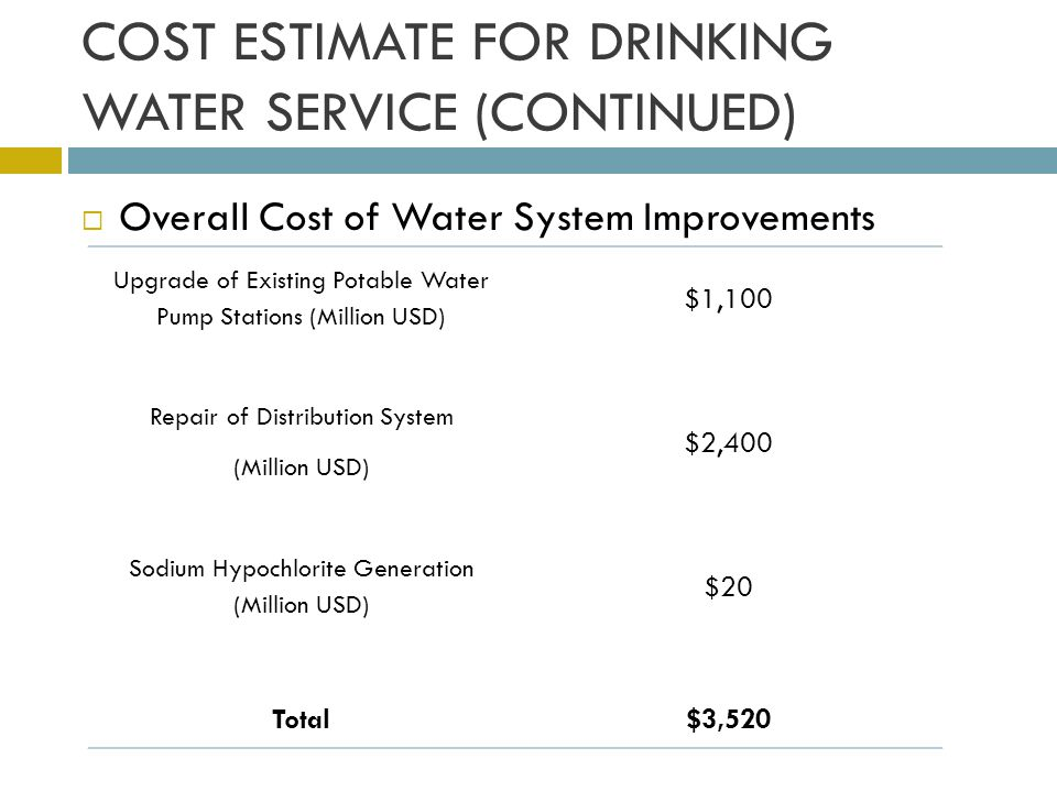 COST ESTIMATE FOR DRINKING WATER SERVICE (CONTINUED)