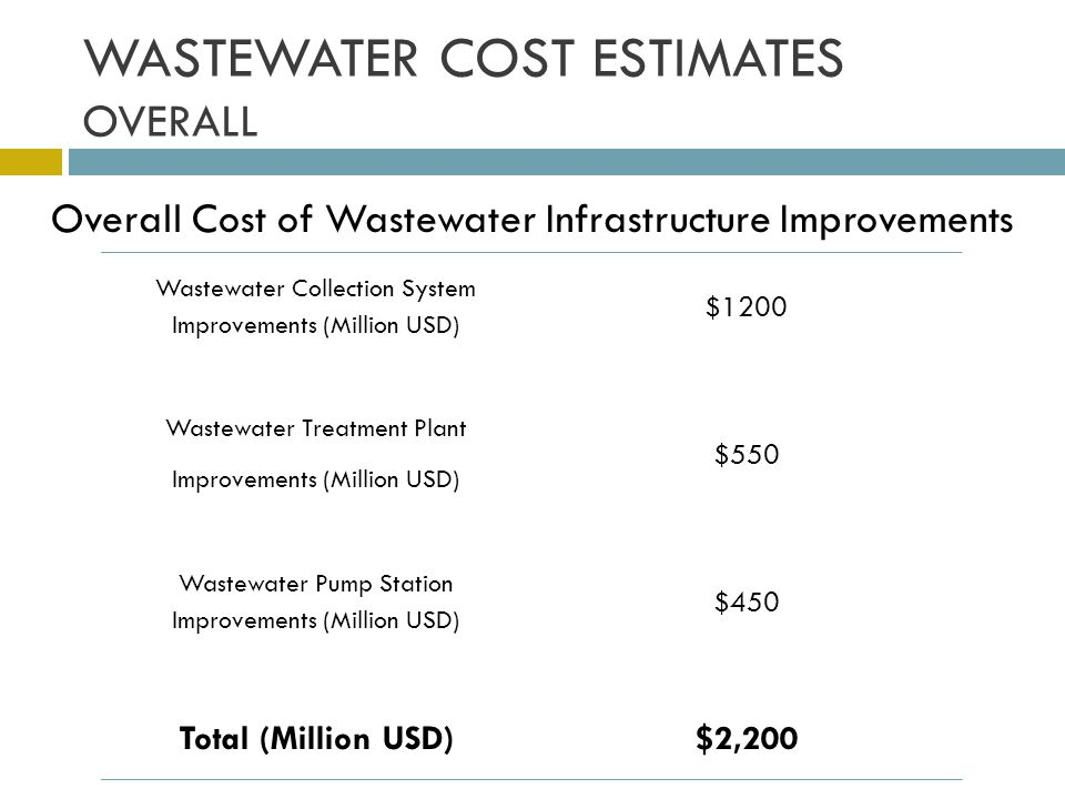 WASTEWATER COST ESTIMATES OVERALL