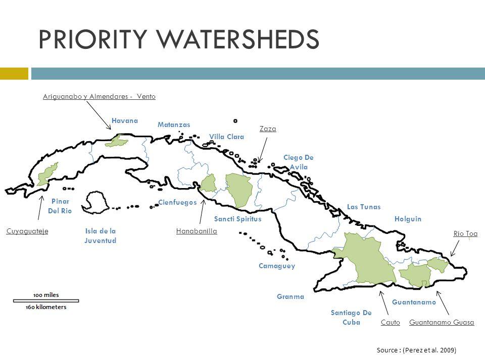 PRIORITY WATERSHEDS Ariguanabo y Almendares - Vento Cuyaguateje