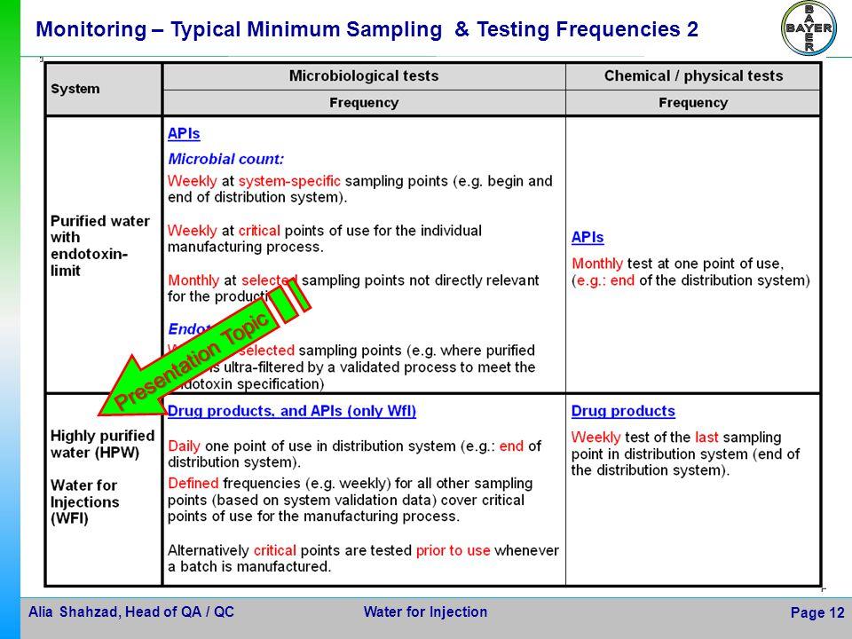 Monitoring – Typical Minimum Sampling & Testing Frequencies 2