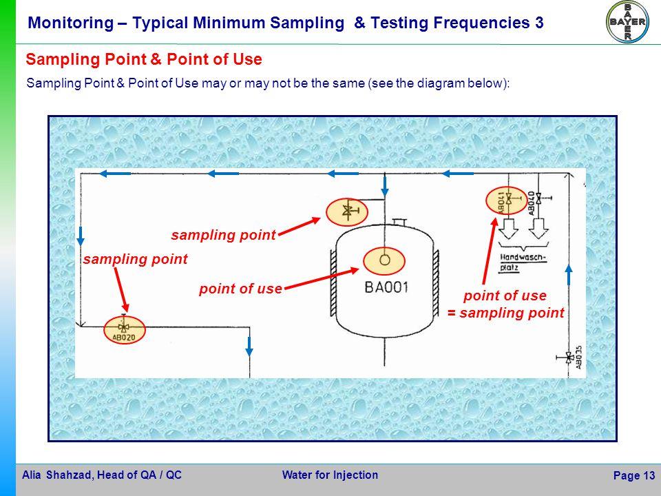 Monitoring – Typical Minimum Sampling & Testing Frequencies 3