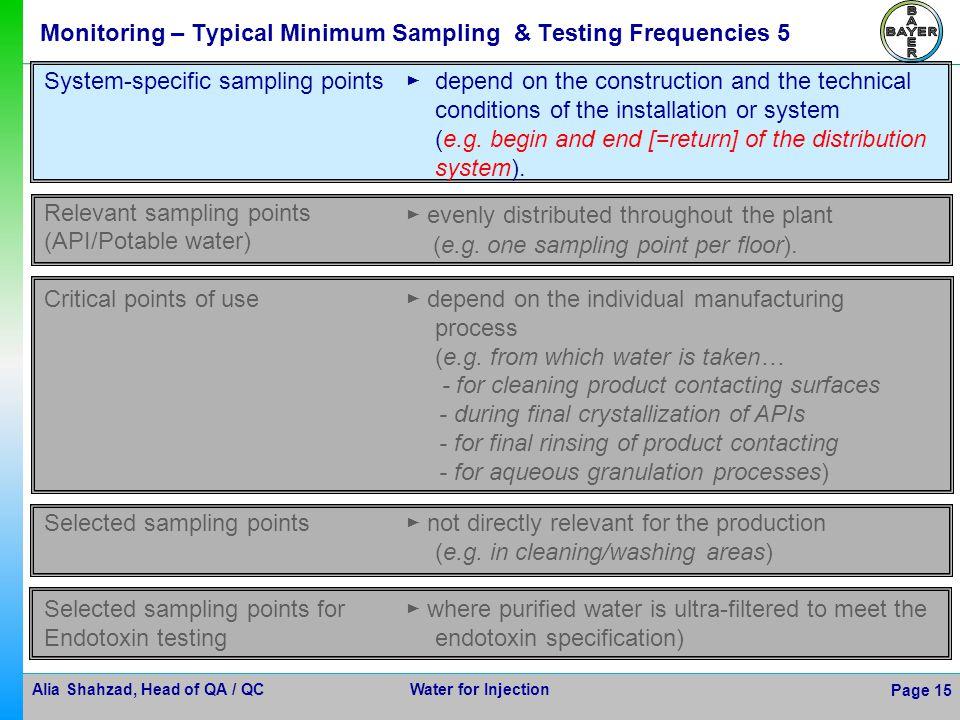 Monitoring – Typical Minimum Sampling & Testing Frequencies 5