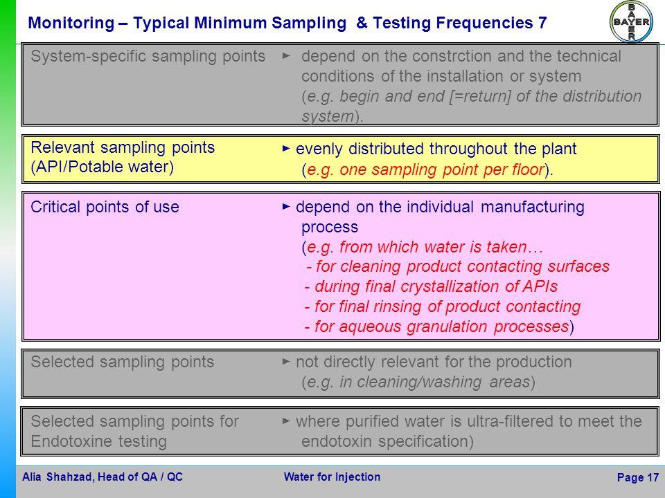 Monitoring – Typical Minimum Sampling & Testing Frequencies 7