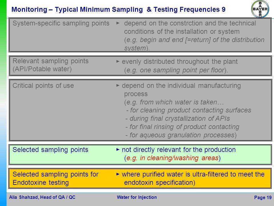 Monitoring – Typical Minimum Sampling & Testing Frequencies 9