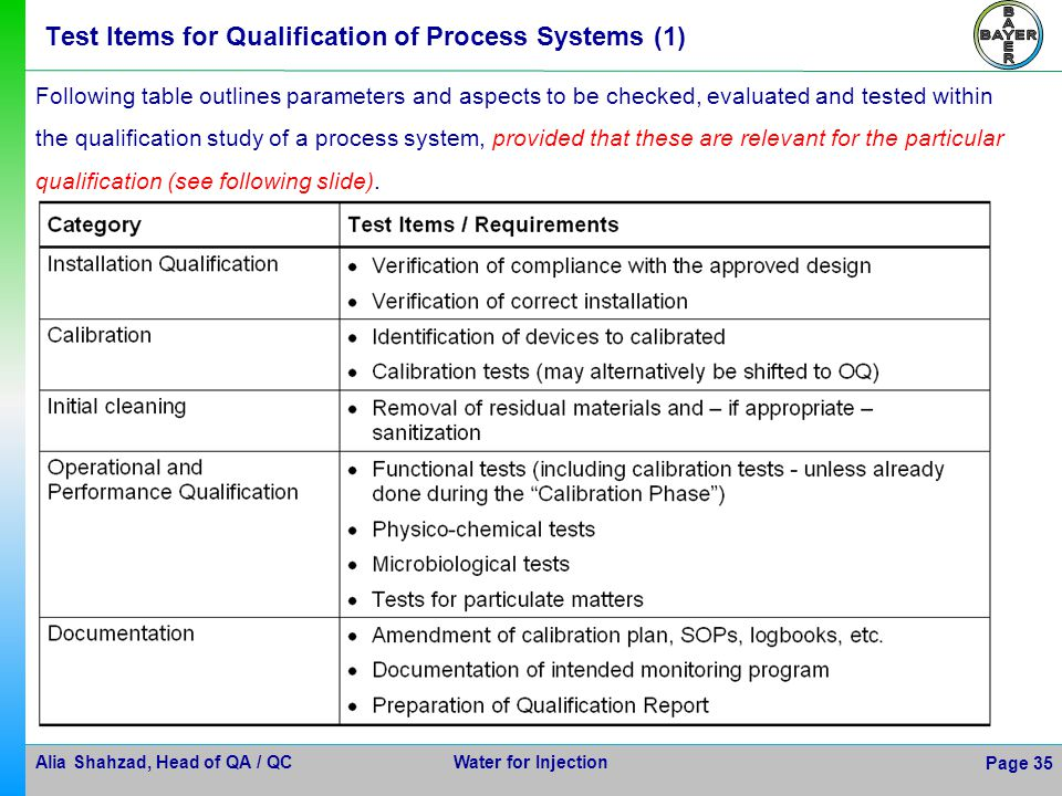 Test Items for Qualification of Process Systems (1)